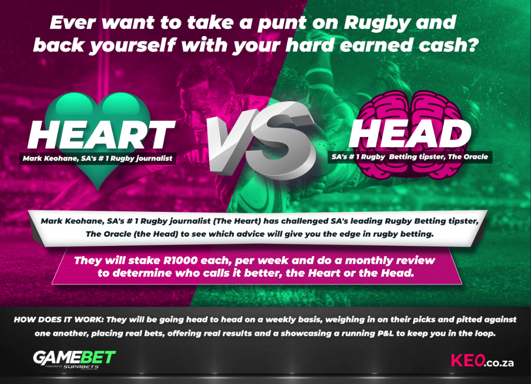 Mark Keohane, SA's # 1 Rugby journalist (The Heart) has challenged SA's leading Rugby Betting tipster, The Oracle (the Head) to see what works best in Rugby.